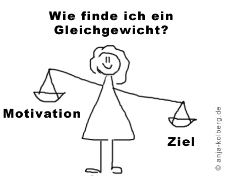 Motivation und Ziel - wie finde ich ein Gleichgewicht