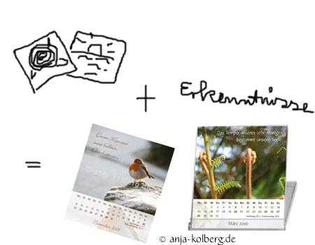 Tischkalender entstehen aus Fotos und Erkenntnissen